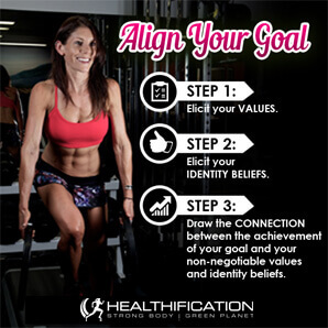 Align Your Fat Loss Goal