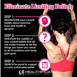 Eliminate Limiting Beliefs